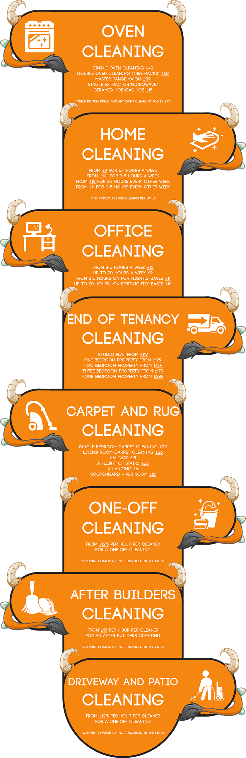 Monster Cleaning East London Prices